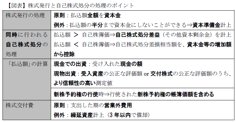 【税理士試験】財務諸表論は独学で合格 ...