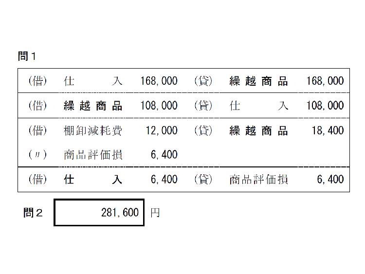 法 売価 還元